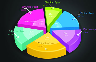 1月9日TMT行业数据一览