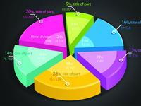 1月21日TMT行业数据一览
