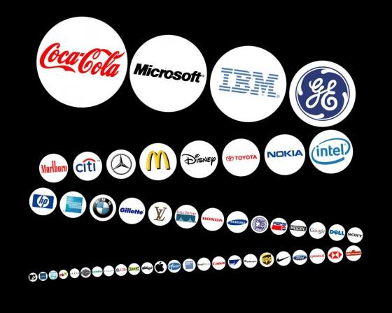 网络时代的销量与品牌