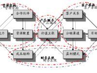 解密赵本山做大30亿资产的曲艺生意经