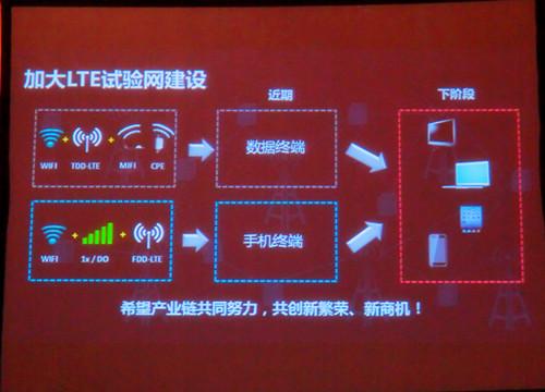 来自中国电信董事长王晓初演讲PPT
