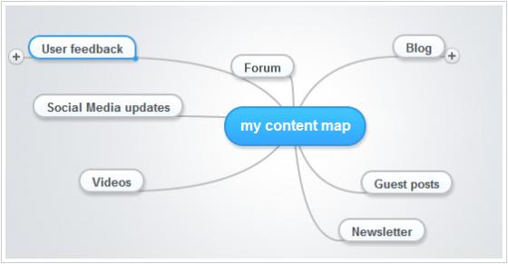 如何进行网页中的内容规划