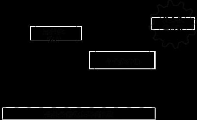 C2B模式的运作机制示意图