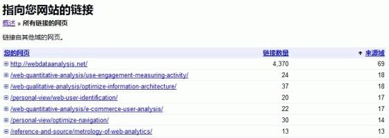 google-webmaster-linkrank