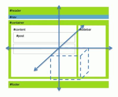 page-metrics-and-segment