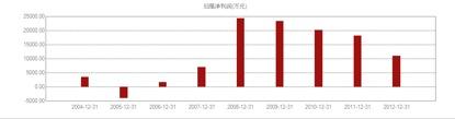 上海党报将合并,传媒核聚变伸向体制内