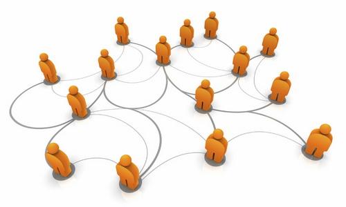 社交化工作平台