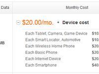 T-Mobile的4G争夺战:线上线下联合策反