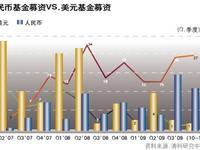 2010即将发生的12个商业新闻之VC——人民币基金涌入现代服务业
