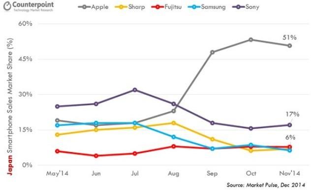 """""""索尼大法好""""难以再回归,黑莓、索尼手机业务还能否翻盘?"""
