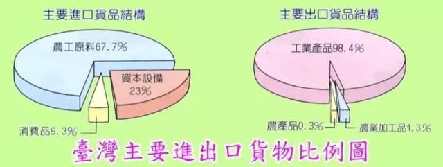 「投资者说」台湾设计产业能给我们哪七大启示?