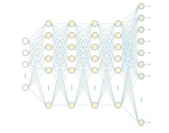 基于神经元网络的深度学习算法示意图