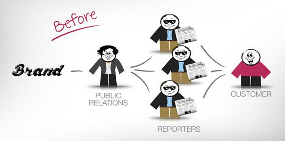 公关当然很有用,而且其效果也越来越容易被衡量