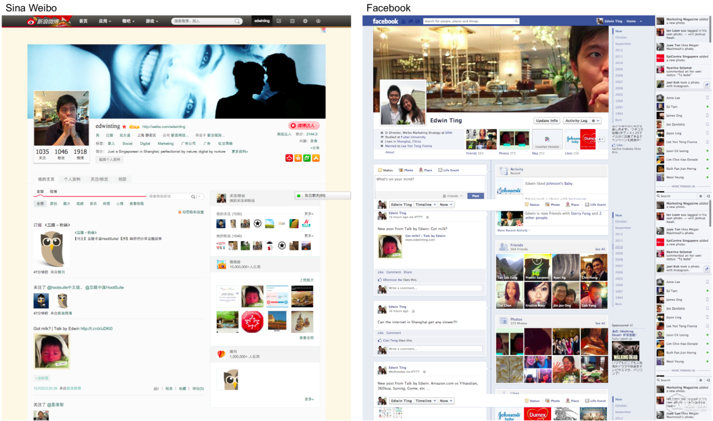 The interface of Weibo and Facebook on PCs