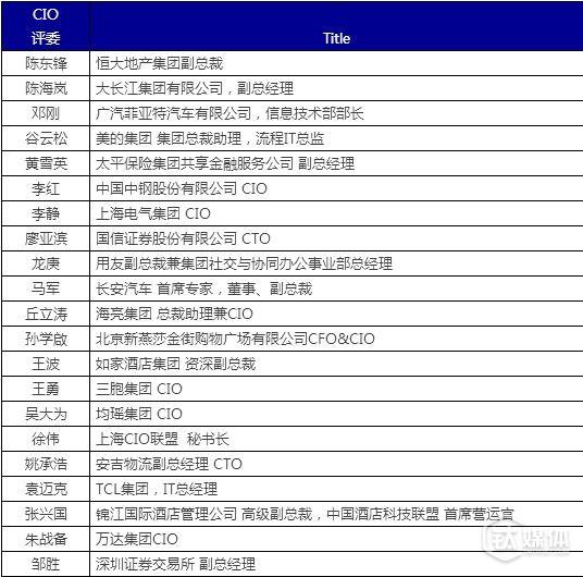 中国好saas;评委 ;钛媒体