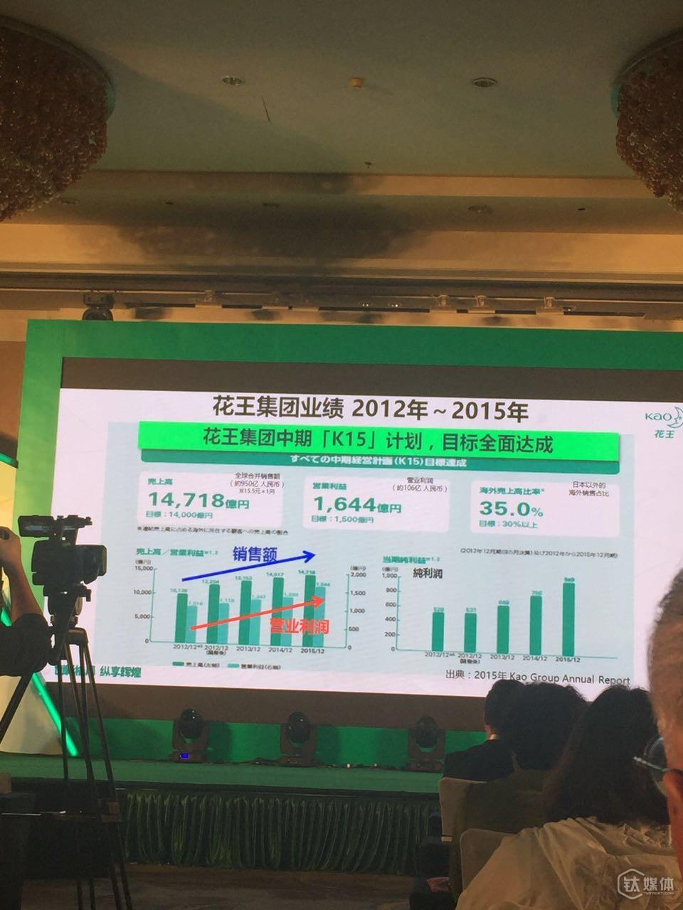 花王大会上分享的业绩数据报告