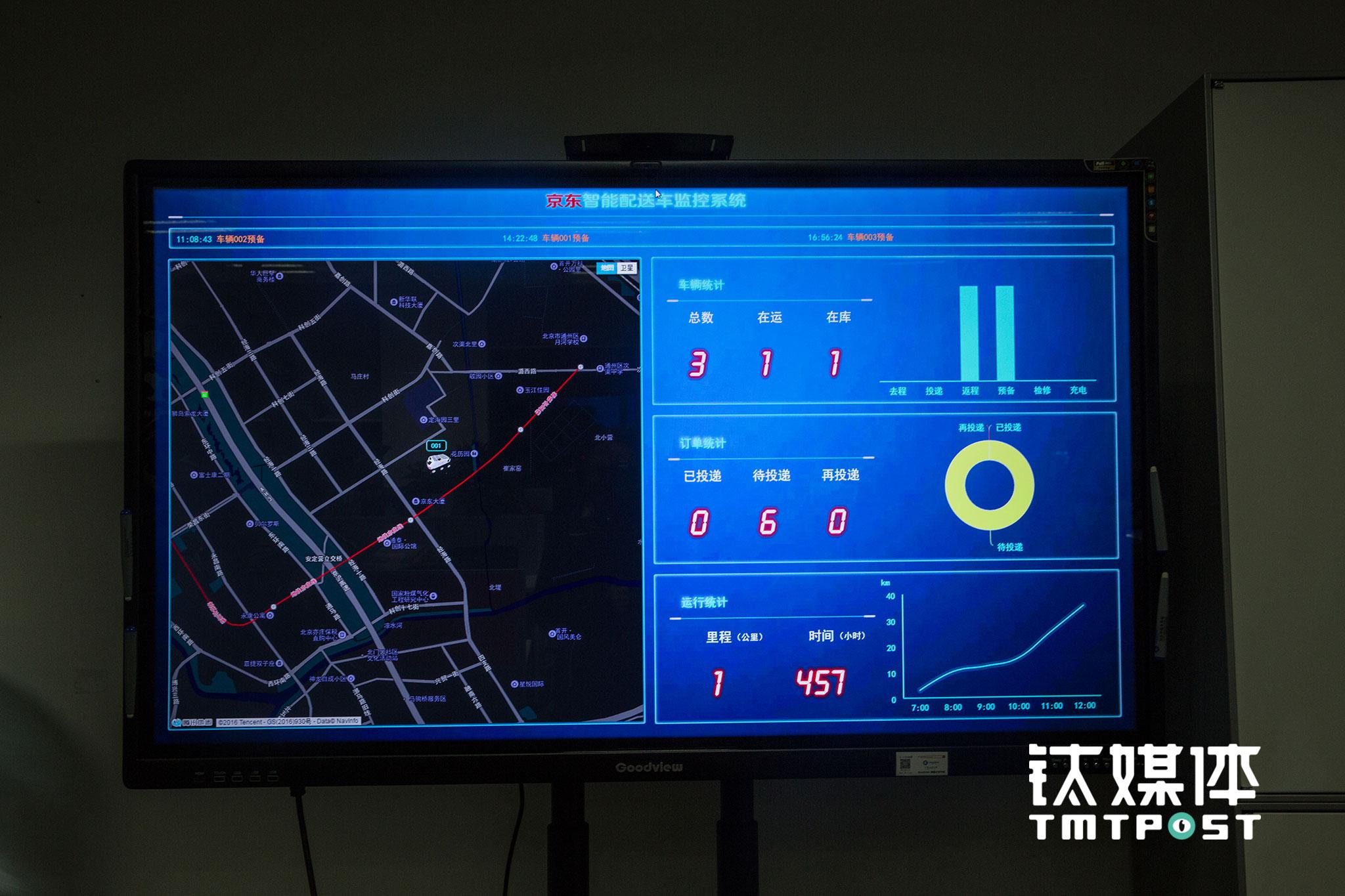 目前团队正在对车辆进行紧张的调试,双十一实验性试运营进行时,在智能配送车监控系统的屏幕上,将实时显示每台无人配送车的状态,包括电池电量、送件信息、传感器状态,以及每辆车上摄像头实时传输的实景画面。