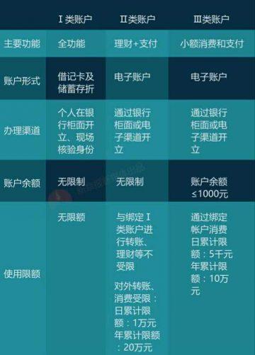 图片来源:新京报