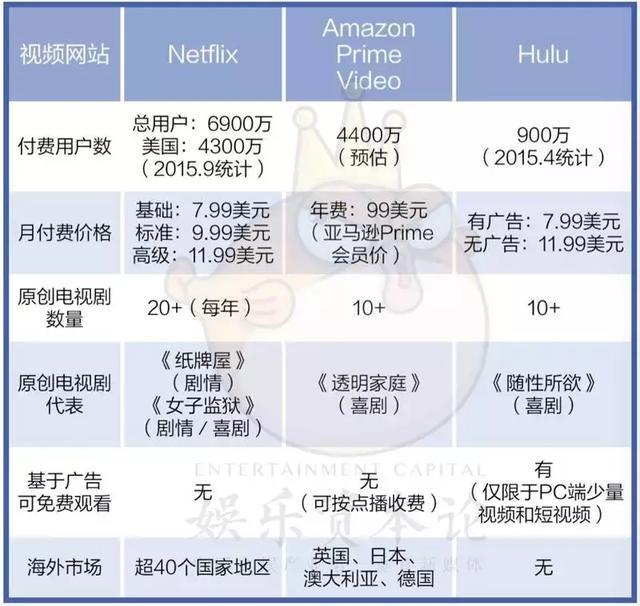 易凯资本王冉:中国娱乐产业的机会在于付费用户高速增长