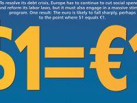 欧元的命运