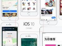 史上最开放的iOS 10来了,网络电话成最大受益者